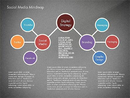 Social Media Mind Map, Slide 15, 02968, Organizational Charts — PoweredTemplate.com