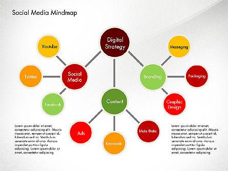 Social Media Mind Map, Slide 2, 02968, Organizational Charts — PoweredTemplate.com