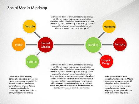 Social Media Mind Map, Slide 3, 02968, Organizational Charts — PoweredTemplate.com