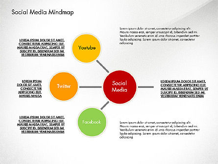 Social Media Mind Map, Slide 4, 02968, Organizational Charts — PoweredTemplate.com