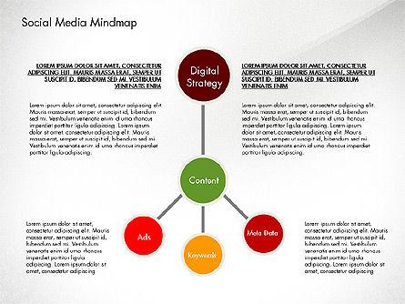 Social Media Mind Map, Slide 6, 02968, Organizational Charts — PoweredTemplate.com