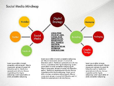 Social Media Mind Map, Slide 7, 02968, Organizational Charts — PoweredTemplate.com