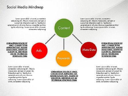 Social Media Mind Map, Slide 8, 02968, Organizational Charts — PoweredTemplate.com