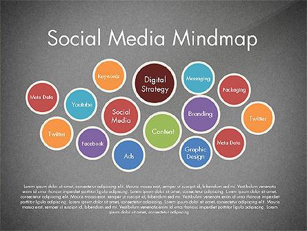Social Media Mind Map, Slide 9, 02968, Organizational Charts — PoweredTemplate.com