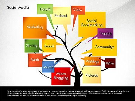 Social Media Tree, 02971, Presentation Templates — PoweredTemplate.com