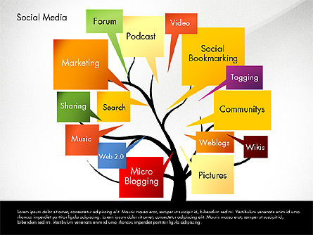 Presentation Templates: Arbre des médias sociaux #02971