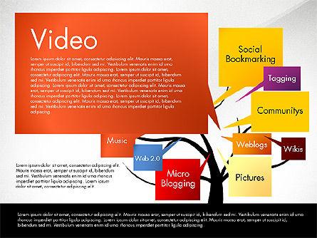 Social Media Tree, Slide 5, 02971, Presentation Templates — PoweredTemplate.com