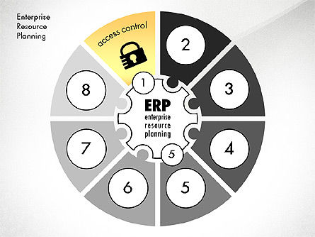 Business Models: ERP Concept Diagram #03084