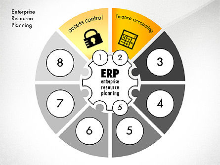 ERP Concept Diagram, Slide 2, 03084, Business Models — PoweredTemplate.com