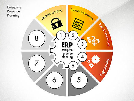 ERP Concept Diagram, Slide 4, 03084, Business Models — PoweredTemplate.com