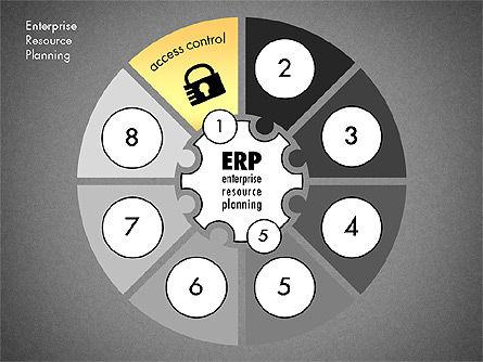 ERP Concept Diagram, Slide 9, 03084, Business Models — PoweredTemplate.com