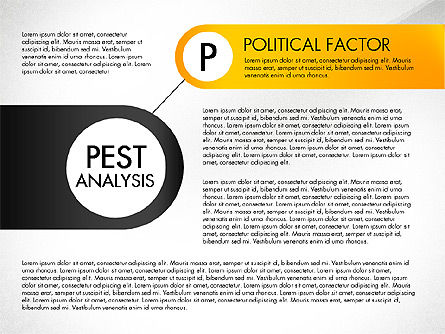 Business Models: PEST Analysis Diagram #03143