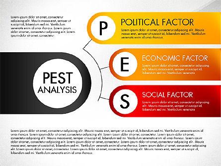 PEST Analysis Diagram, Slide 3, 03143, Business Models — PoweredTemplate.com