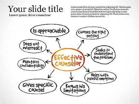 Effective Counselor Presentation Concept, Slide 2, 03156, Process Diagrams — PoweredTemplate.com