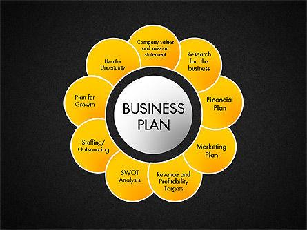 Business Plan Staged Flower Petal Diagram, Slide 11, 03160, Business Models — PoweredTemplate.com