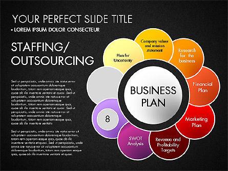 Business Plan Staged Flower Petal Diagram, Slide 19, 03160, Business Models — PoweredTemplate.com
