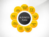 Business Models: Business Plan Staged Flower Petal Diagram #03160