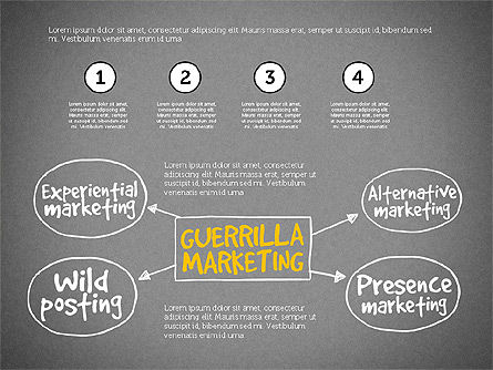 Guerrilla Marketing Diagram, Slide 10, 03177, Business Models — PoweredTemplate.com