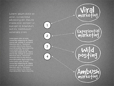 Guerrilla Marketing Diagram, Slide 11, 03177, Business Models — PoweredTemplate.com