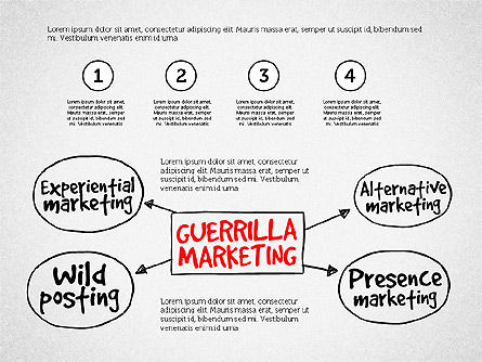 Guerrilla Marketing Diagram, Slide 2, 03177, Business Models — PoweredTemplate.com