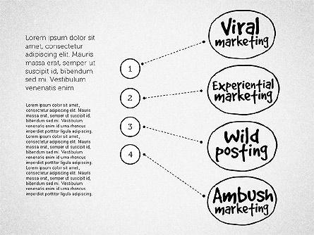 Guerrilla Marketing Diagram, Slide 3, 03177, Business Models — PoweredTemplate.com