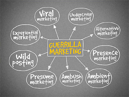 Guerrilla Marketing Diagram, Slide 9, 03177, Business Models — PoweredTemplate.com