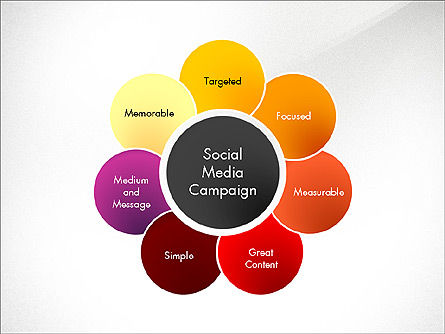 Stage Diagrams: Social Media Campaign Stages #03220