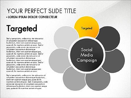 Social Media Campaign Stages Slide 2