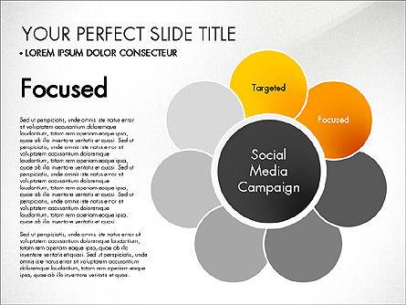 Social Media Campaign Stages Slide 3