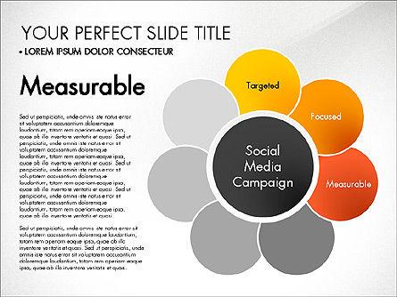 Social Media Campaign Stages Slide 4