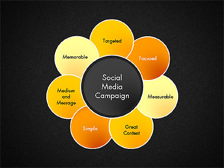 Social Media Campaign Stages, Slide 9, 03220, Stage Diagrams — PoweredTemplate.com