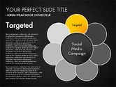 Social Media Campaign Stages#10