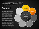Social Media Campaign Stages#11