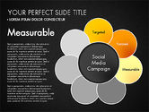 Social Media Campaign Stages#12