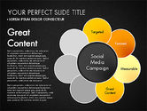 Social Media Campaign Stages#13