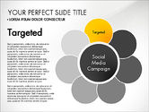 Social Media Campaign Stages#2