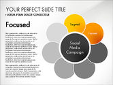 Social Media Campaign Stages#3