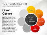 Social Media Campaign Stages#5