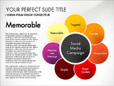 Social Media Campaign Stages#8