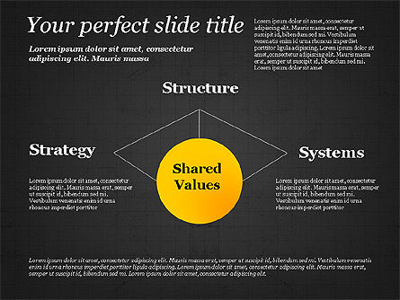 Shared Value Diagram, Slide 14, 03232, Business Models — PoweredTemplate.com