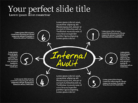 Internal Audit Diagram, Slide 14, 03236, Business Models — PoweredTemplate.com