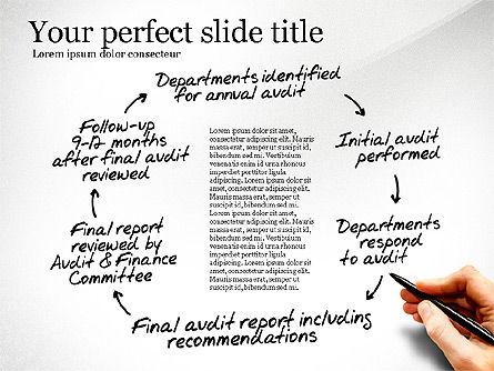 Internal Audit Diagram, Slide 5, 03236, Business Models — PoweredTemplate.com