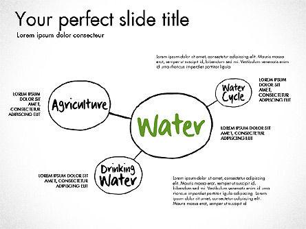 Ecology Mind Maps, Slide 15, 03254, Business Models — PoweredTemplate.com