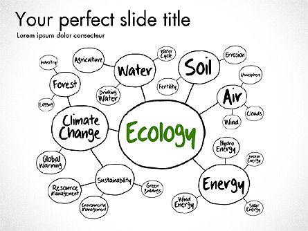 Ecology Mind Maps, Slide 16, 03254, Business Models — PoweredTemplate.com