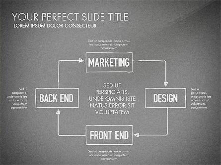 Website Production Diagram, Slide 15, 03260, Business Models — PoweredTemplate.com
