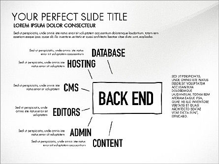 Website Production Diagram, Slide 3, 03260, Business Models — PoweredTemplate.com