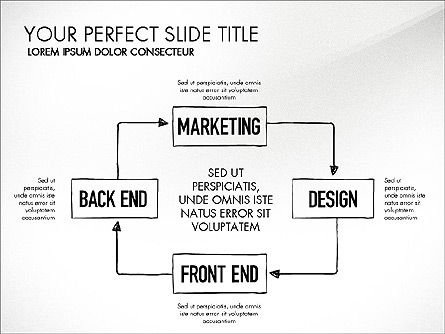 Website Production Diagram, Slide 7, 03260, Business Models — PoweredTemplate.com