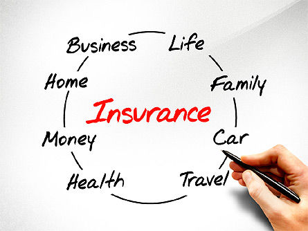 Insurance Process Diagram, 03332, Business Models — PoweredTemplate.com