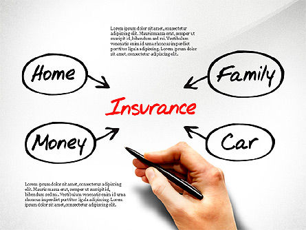 Insurance Process Diagram, Slide 2, 03332, Business Models — PoweredTemplate.com