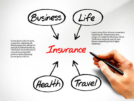 Insurance Process Diagram, Slide 6, 03332, Business Models — PoweredTemplate.com